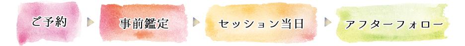 埼玉 占い セッションの流れ 干支九星 朱かね